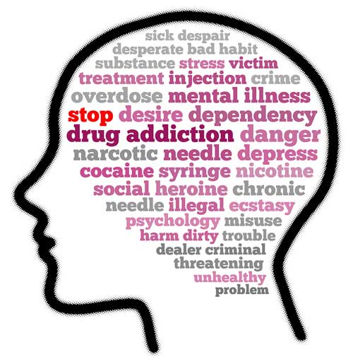 consequences of using drugs Using drugs can cost you your friends and force you to give up the activities you enjoy.
